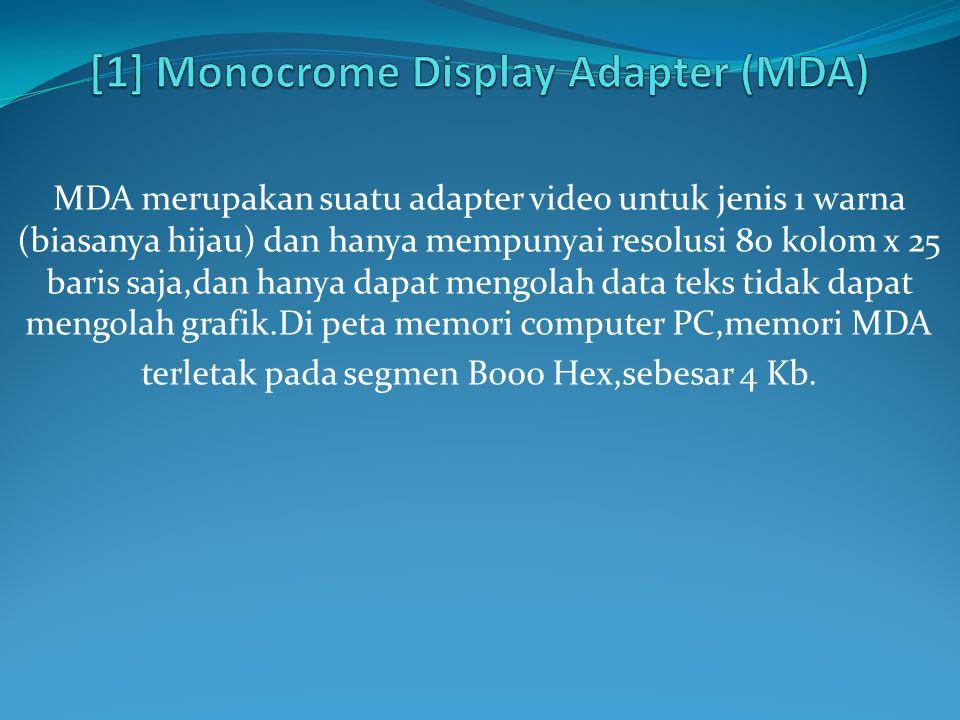 [1] Monocrome Display Adapter (MDA)